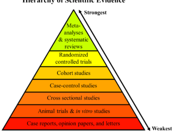 hierarchy-of-evidence-no-not1